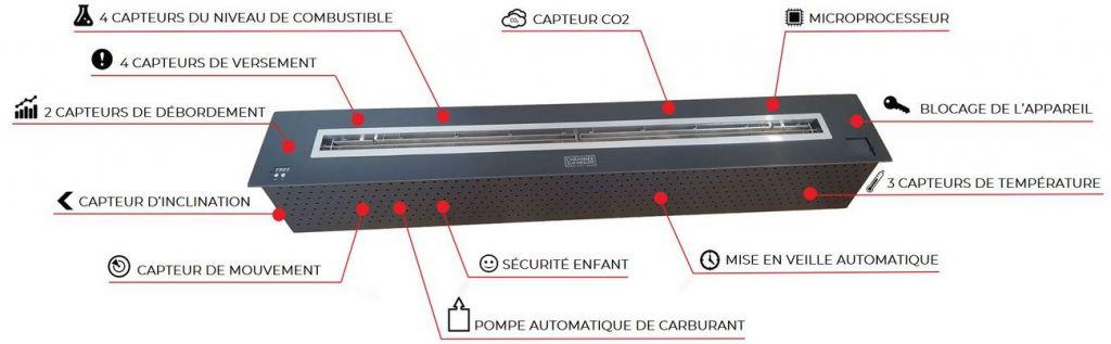 Cheminee-sur-mesure-technologie-iBurner-fonctionnalités-capteurs